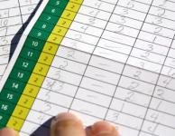 mental game scorecard
